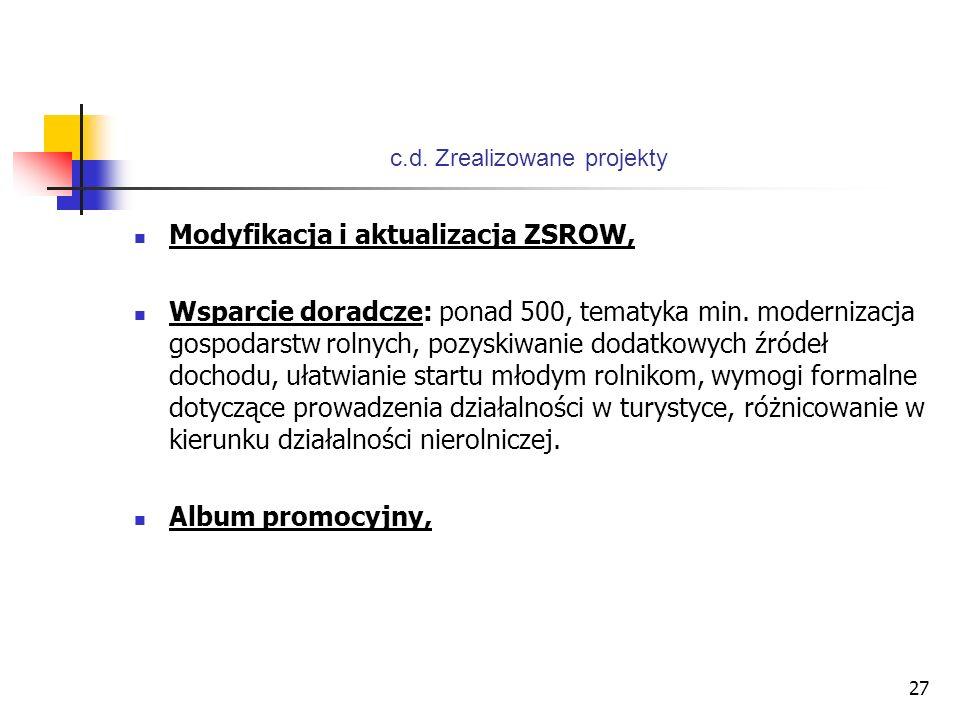 27 c.d. Zrealizowane projekty Modyfikacja i aktualizacja ZSROW, Wsparcie doradcze: ponad 500, tematyka min. modernizacja gospodarstw rolnych, pozyskiw
