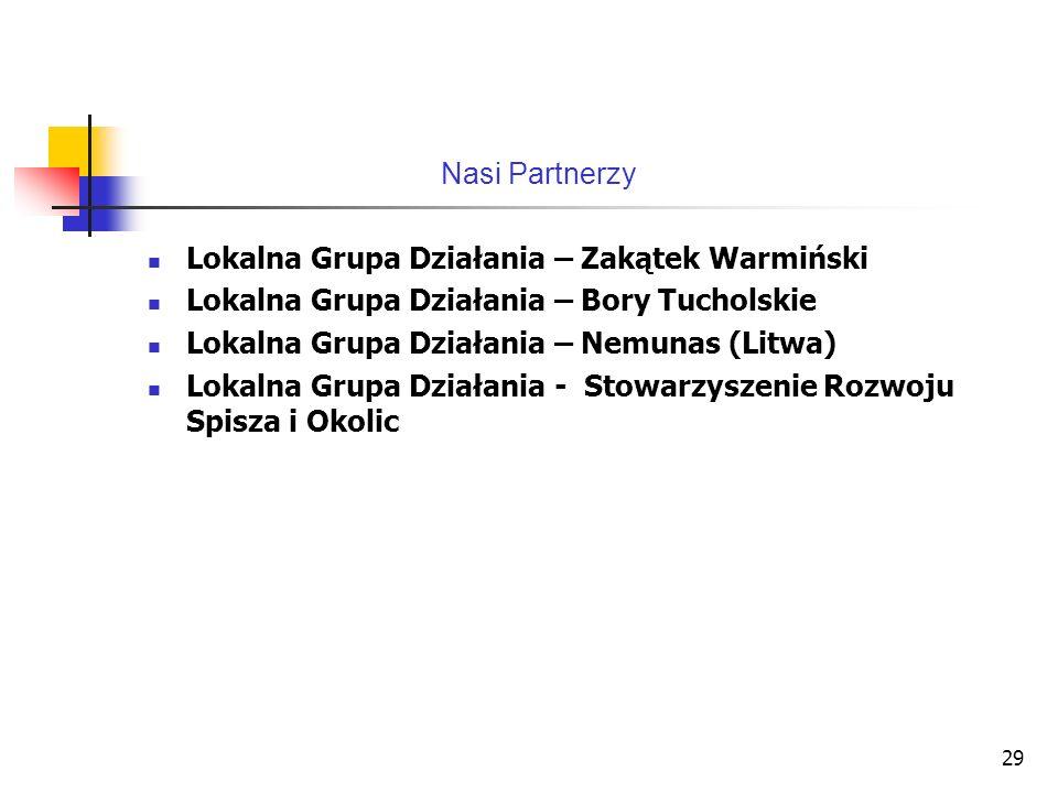 29 Nasi Partnerzy Lokalna Grupa Działania – Zakątek Warmiński Lokalna Grupa Działania – Bory Tucholskie Lokalna Grupa Działania – Nemunas (Litwa) Loka