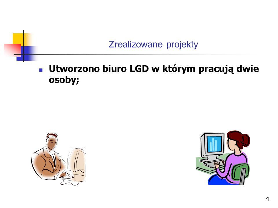 4 Zrealizowane projekty Utworzono biuro LGD w którym pracują dwie osoby;