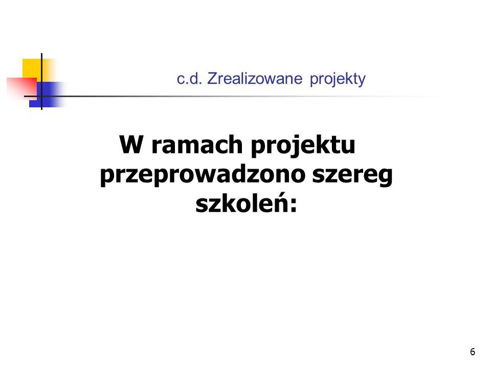 17 c.d.Zrealizowane projekty c.d.