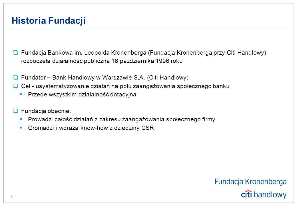 2 Historia Fundacji Fundacja Bankowa im.