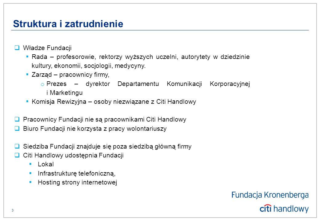 4 W roku 2009 Fundacja dysponowała budżetem w wysokości 7 022 485 zł W ostatnich latach budżet Fundacji wzrósł Finansowanie - dwa źródła: Bank Handlowy w Warszawie S.A.