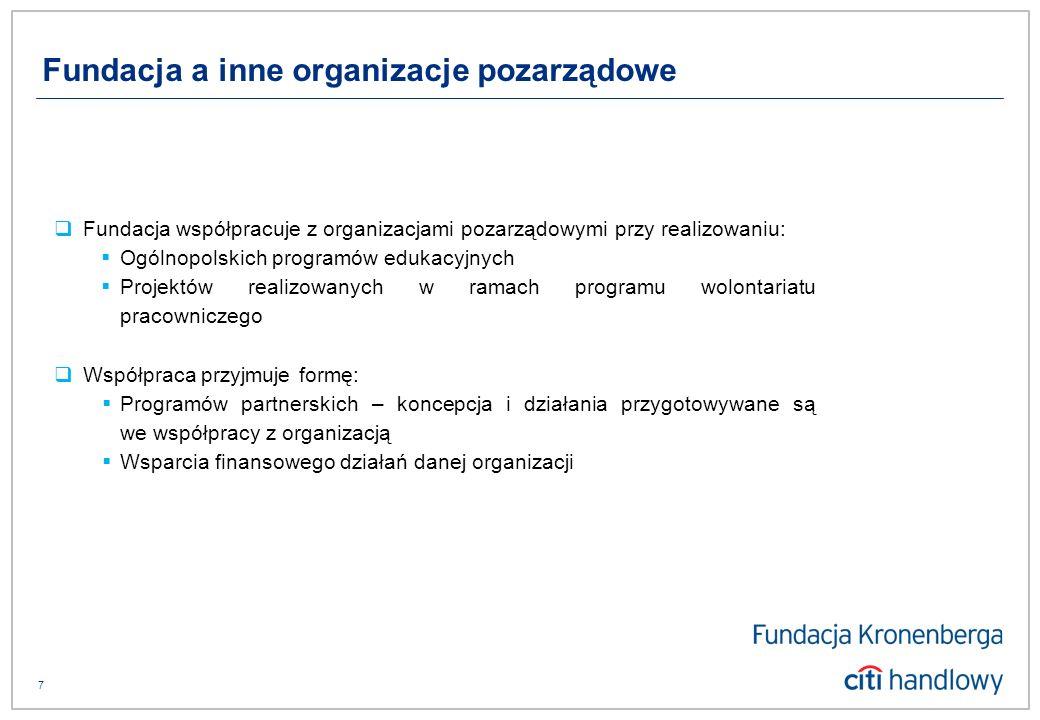 7 Fundacja współpracuje z organizacjami pozarządowymi przy realizowaniu: Ogólnopolskich programów edukacyjnych Projektów realizowanych w ramach programu wolontariatu pracowniczego Współpraca przyjmuje formę: Programów partnerskich – koncepcja i działania przygotowywane są we współpracy z organizacją Wsparcia finansowego działań danej organizacji Fundacja a inne organizacje pozarządowe