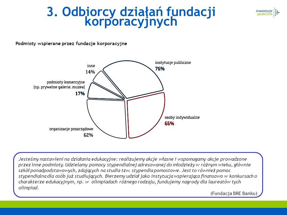 3. Odbiorcy działań fundacji korporacyjnych Jesteśmy nastawieni na działania edukacyjne: realizujemy akcje własne i wspomagamy akcje prowadzone przez