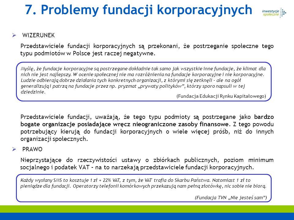 7. Problemy fundacji korporacyjnych WIZERUNEK Przedstawiciele fundacji korporacyjnych są przekonani, że postrzeganie społeczne tego typu podmiotów w P