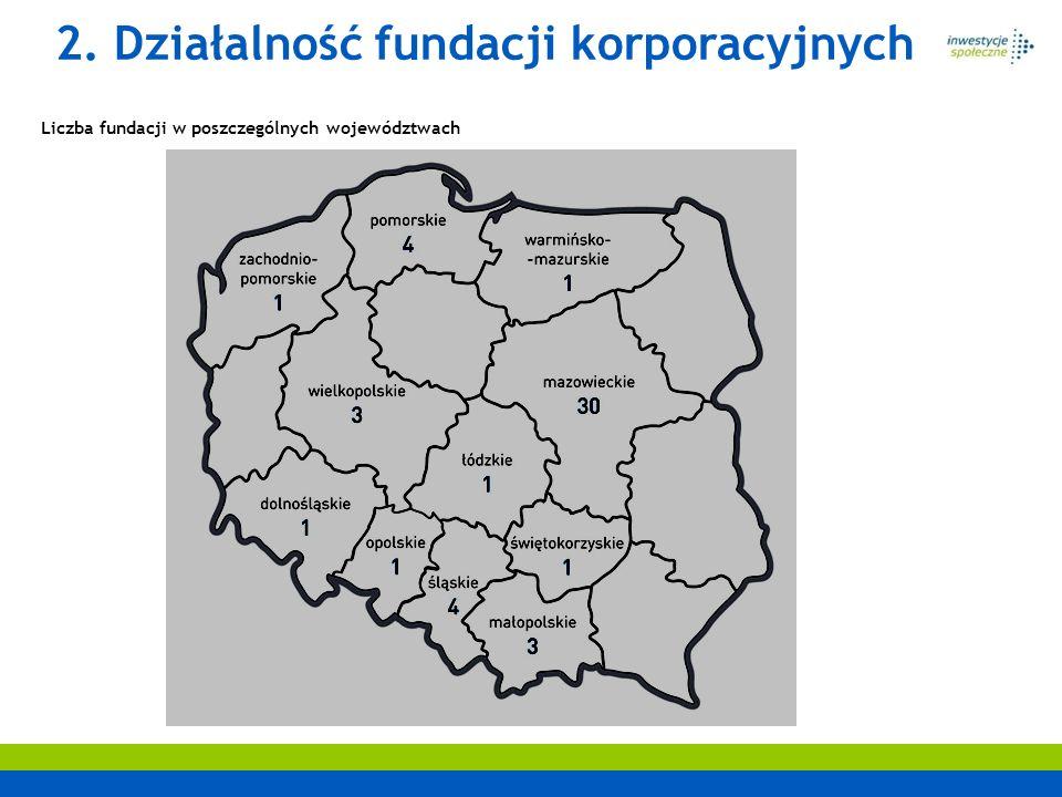 2. Działalność fundacji korporacyjnych Liczba fundacji w poszczególnych województwach