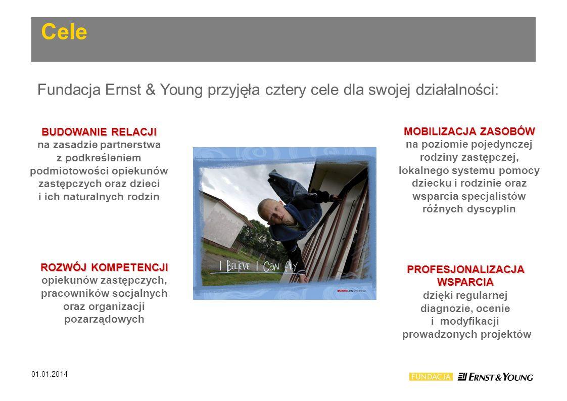 Cele 01.01.2014 Fundacja Ernst & Young przyjęła cztery cele dla swojej działalności: BUDOWANIE RELACJI BUDOWANIE RELACJI na zasadzie partnerstwa z pod