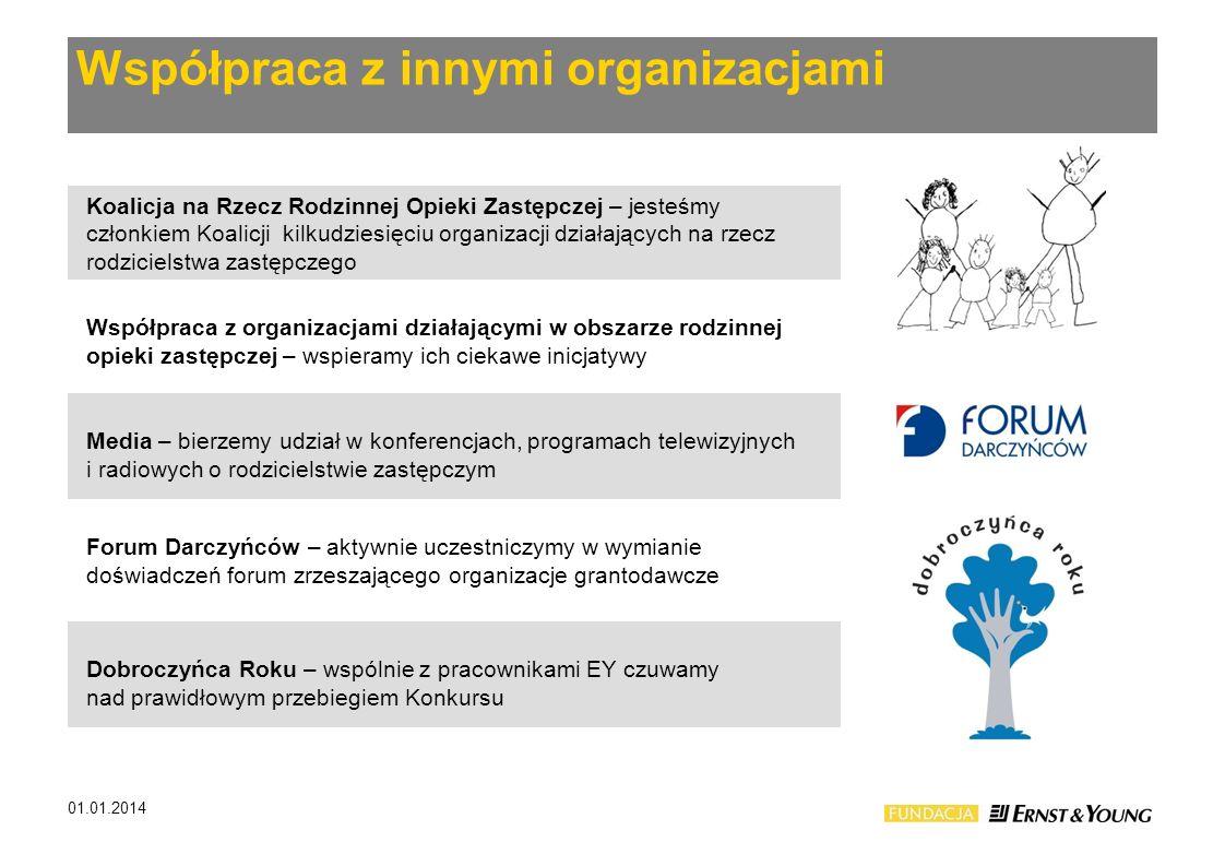 Współpraca z innymi organizacjami Koalicja na Rzecz Rodzinnej Opieki Zastępczej – jesteśmy członkiem Koalicji kilkudziesięciu organizacji działających