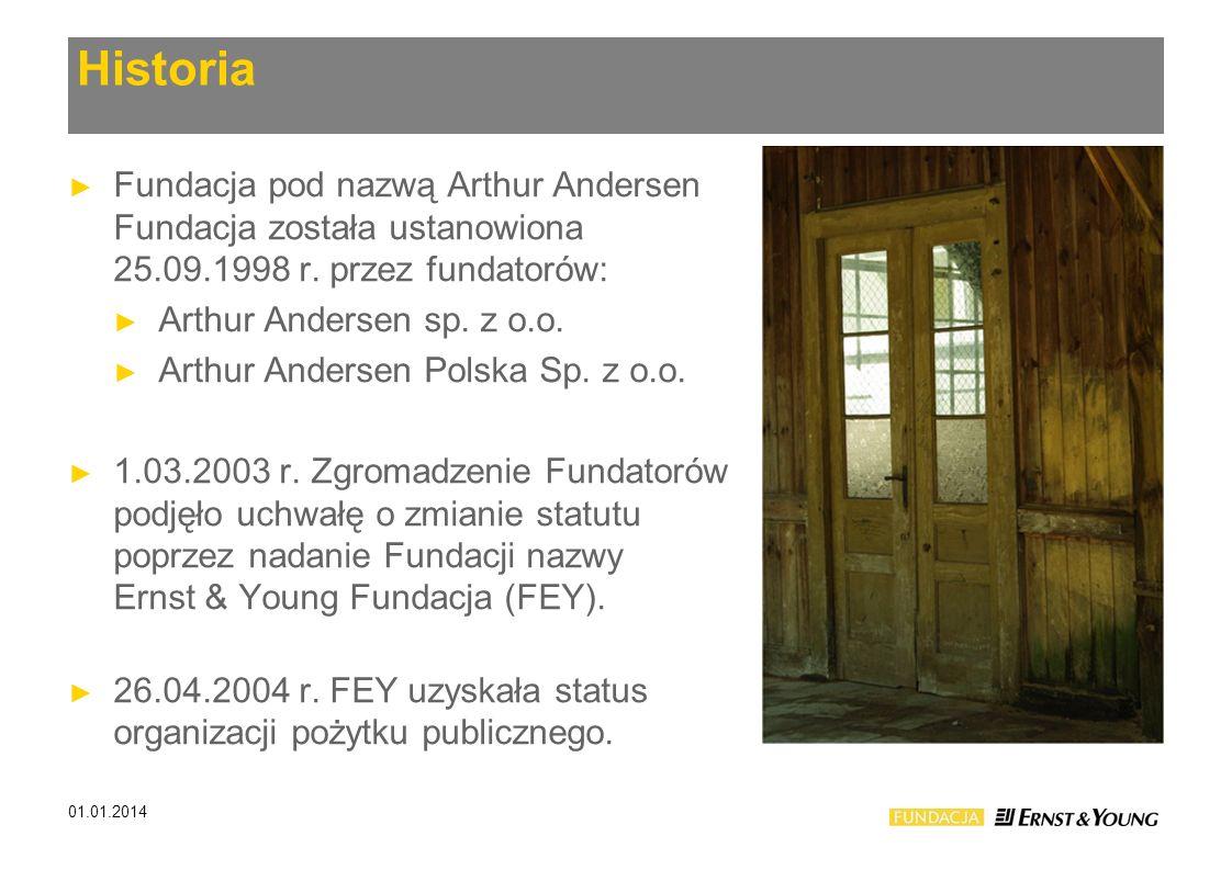 Historia Fundacja pod nazwą Arthur Andersen Fundacja została ustanowiona 25.09.1998 r. przez fundatorów: Arthur Andersen sp. z o.o. Arthur Andersen Po