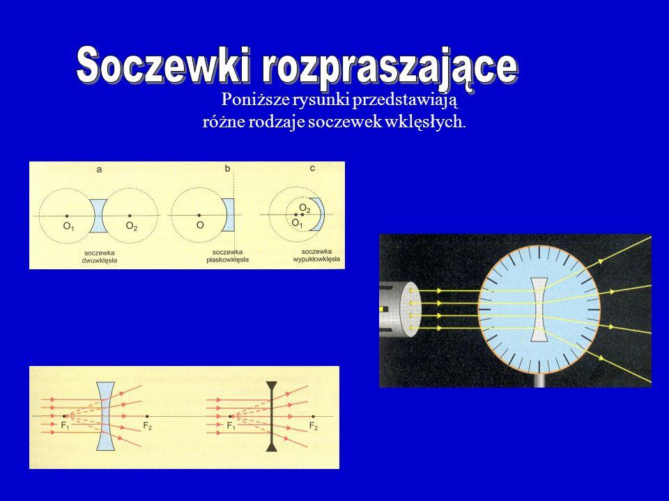 Zjawisko skupiania światła słonecznego za pomocą zwierciadeł wklęsłych wykorzystano w wielu współczesnych urządzeniach technicznych.