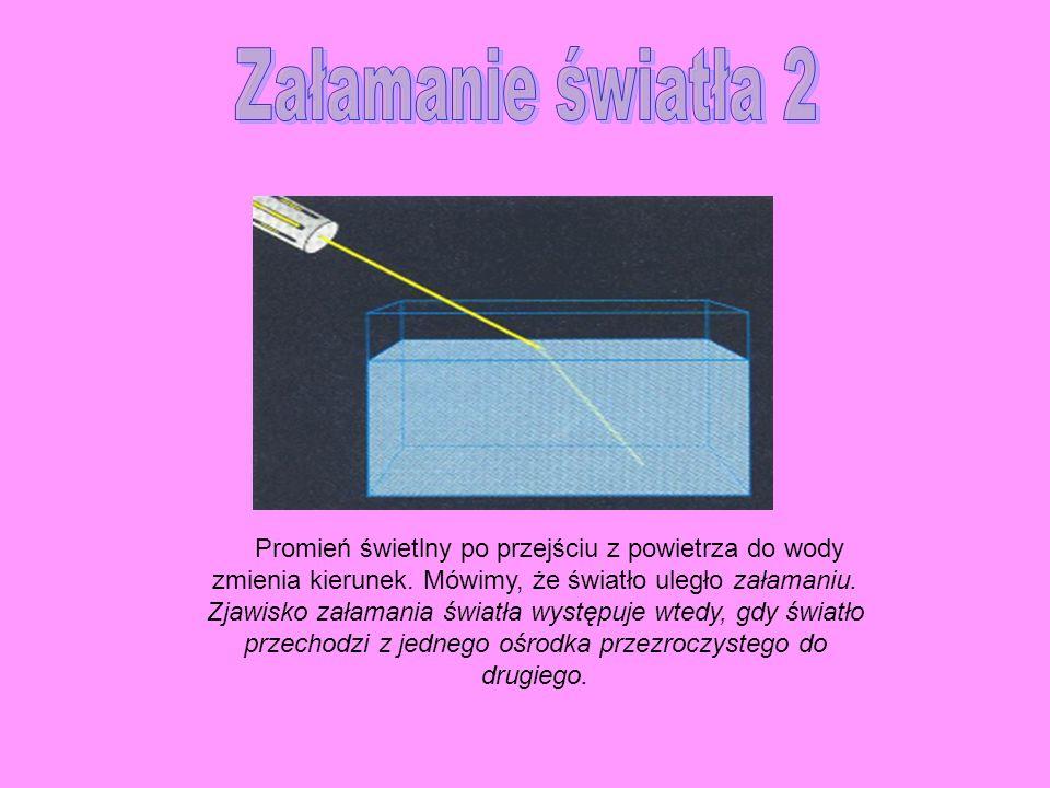 Jeśli światło pada na granicę dwóch przezroczystych ośrodków, to zwykle jego część odbija się (zgodnie z prawem odbicia), a część wchodzi do drugiego