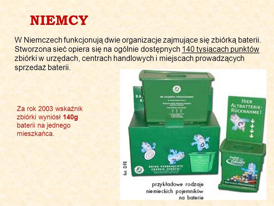 W Holandii funkcjonują dwie organizacje zajmujące się zbiórką baterii.