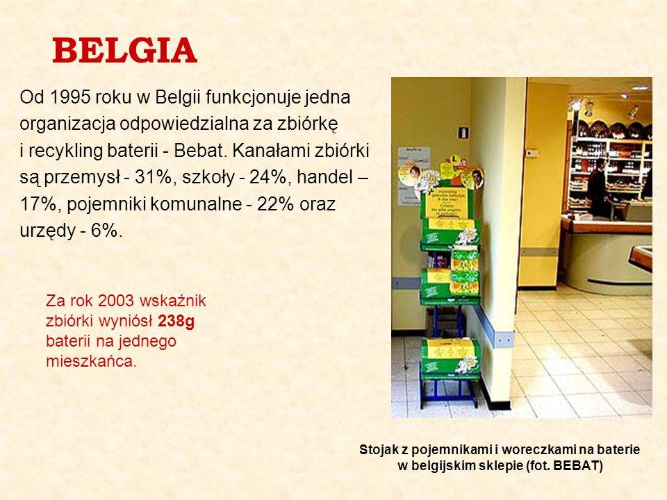 BELGIA Od 1995 roku w Belgii funkcjonuje jedna organizacja odpowiedzialna za zbiórkę i recykling baterii - Bebat. Kanałami zbiórki są przemysł - 31%,