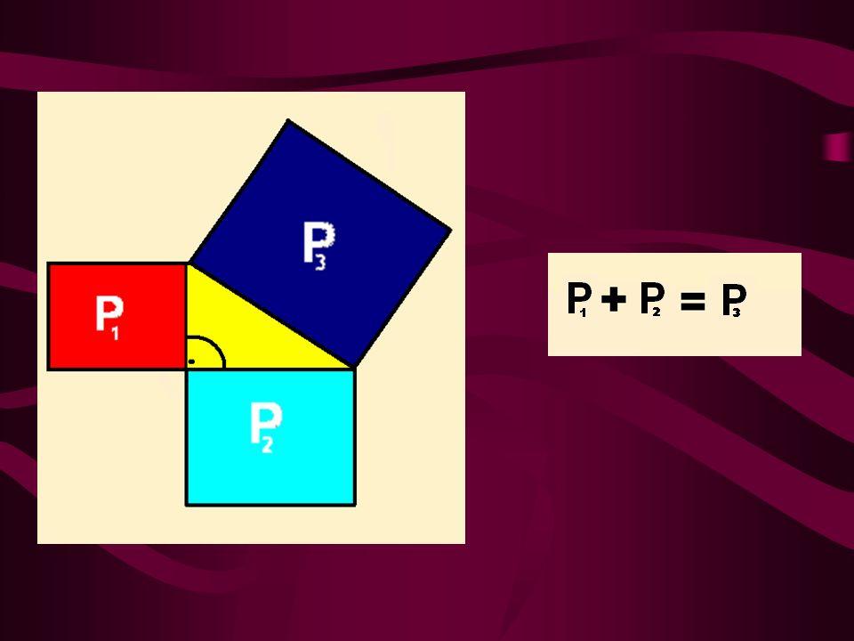 Twierdzenie Pitagorasa - inaczej Jeżeli trójkąt jest prostokątny, to pole kwadratu zbudowanego na przeciwprostokątnej jest równe sumie pól kwadratów zbudowanych na przyprostokątnych!