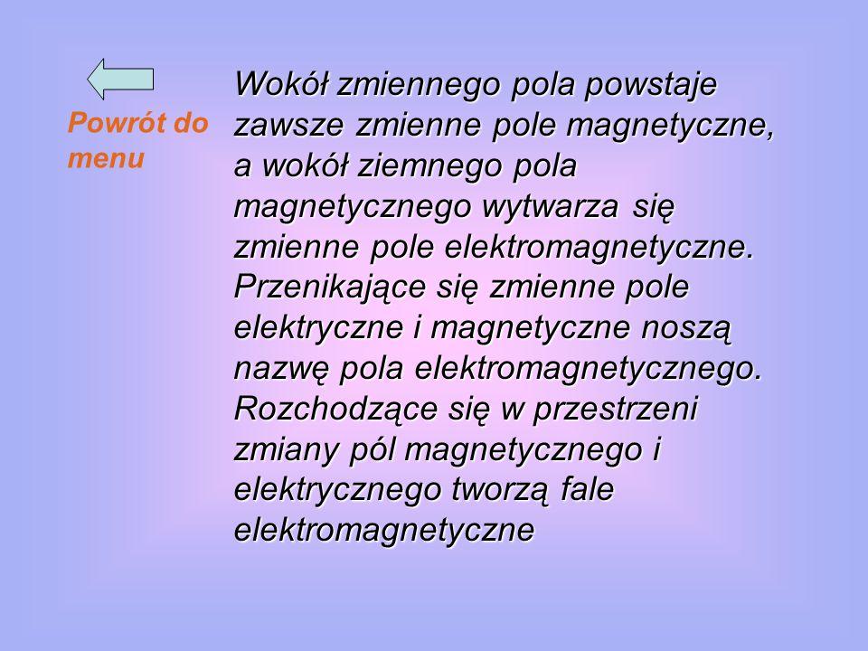 Wokół zmiennego pola powstaje zawsze zmienne pole magnetyczne, a wokół ziemnego pola magnetycznego wytwarza się zmienne pole elektromagnetyczne. Przen