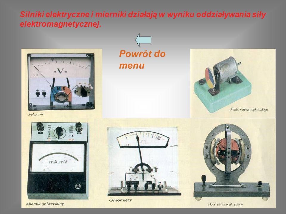 Silniki elektryczne i mierniki działają w wyniku oddziaływania siły elektromagnetycznej. Powrót do menu