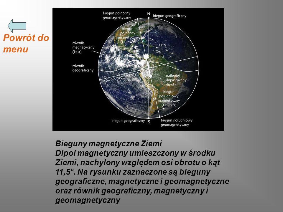 Bieguny magnetyczne Ziemi Dipol magnetyczny umieszczony w środku Ziemi, nachylony względem osi obrotu o kąt 11,5°. Na rysunku zaznaczone są bieguny ge
