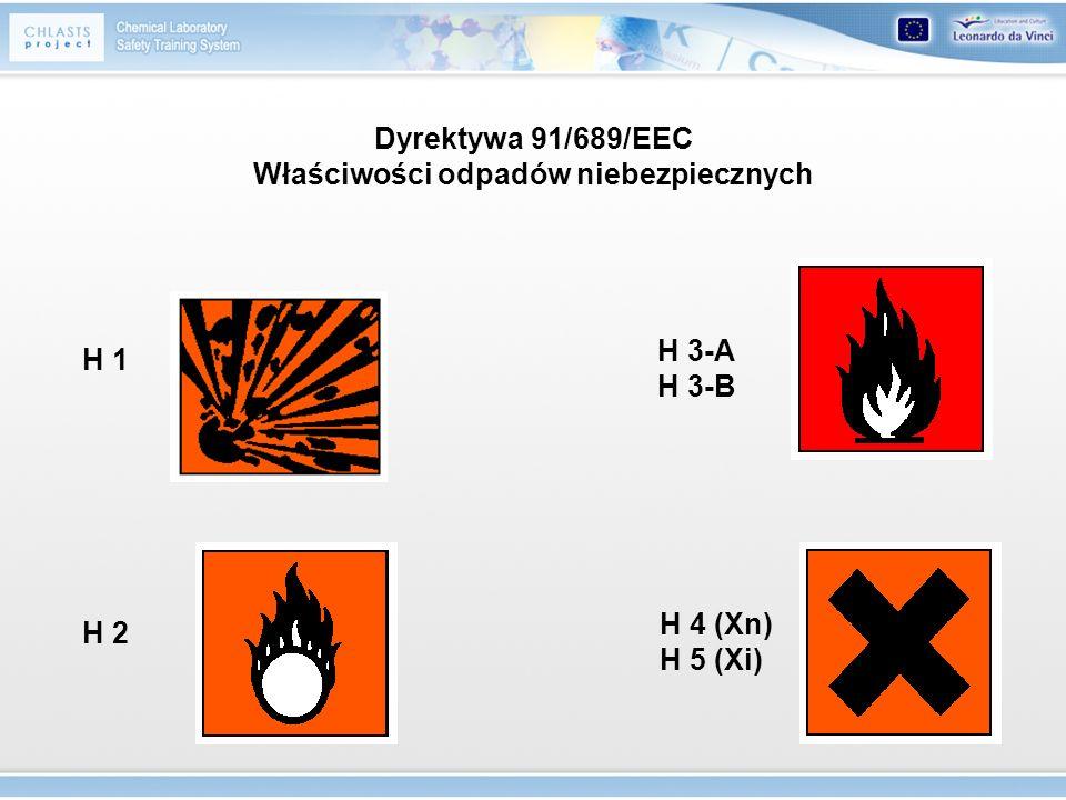 Dyrektywa 91/689/EEC Właściwości odpadów niebezpiecznych H 1 H 2 H 3-A H 3-B H 4 (Xn) H 5 (Xi)