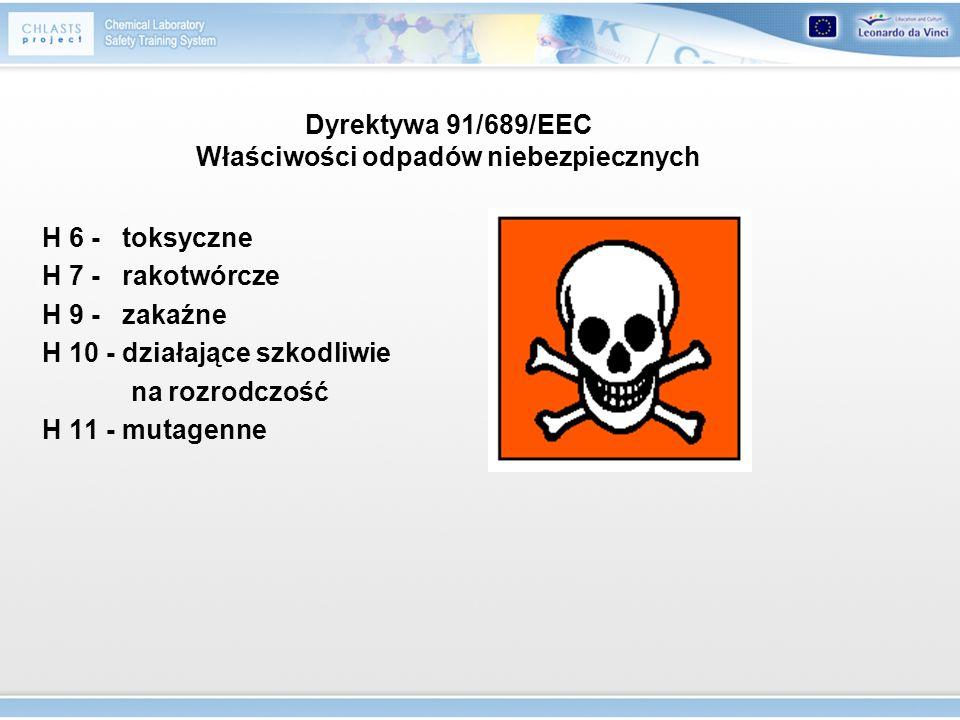 H 6 - toksyczne H 7 - rakotwórcze H 9 - zakaźne H 10 - działające szkodliwie na rozrodczość H 11 - mutagenne Dyrektywa 91/689/EEC Właściwości odpadów