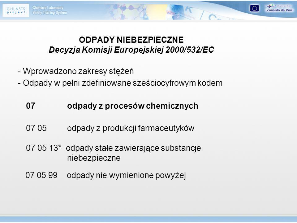 ODPADY NIEBEZPIECZNE Decyzja Komisji Europejskiej 2000/532/EC - Wprowadzono zakresy stężeń - Odpady w pełni zdefiniowane sześciocyfrowym kodem 07 odpa