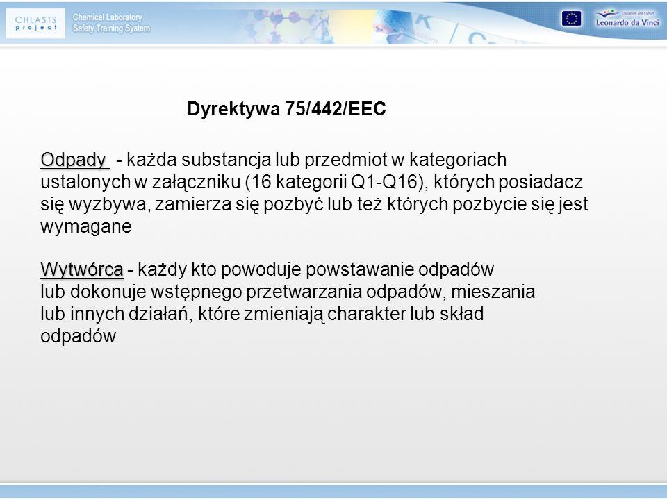 Dyrektywa 75/442/EEC Odpady Odpady - każda substancja lub przedmiot w kategoriach ustalonych w załączniku (16 kategorii Q1-Q16), których posiadacz się