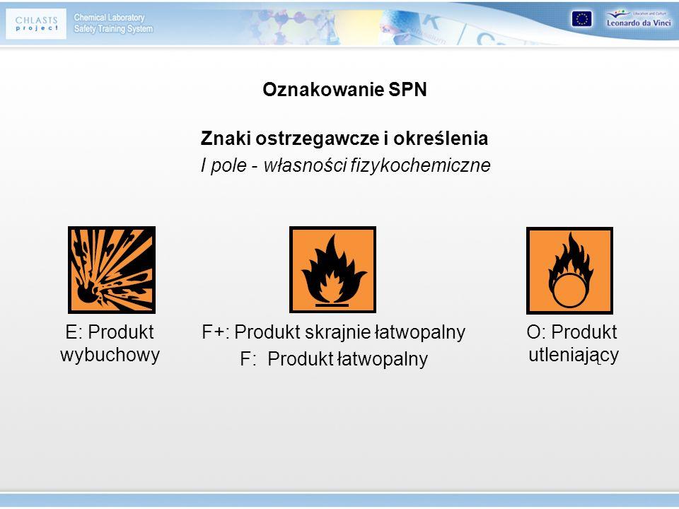 Oznakowanie SPN Znaki ostrzegawcze i określenia I pole - własności fizykochemiczne E: Produkt wybuchowy F+: Produkt skrajnie łatwopalny F: Produkt łat