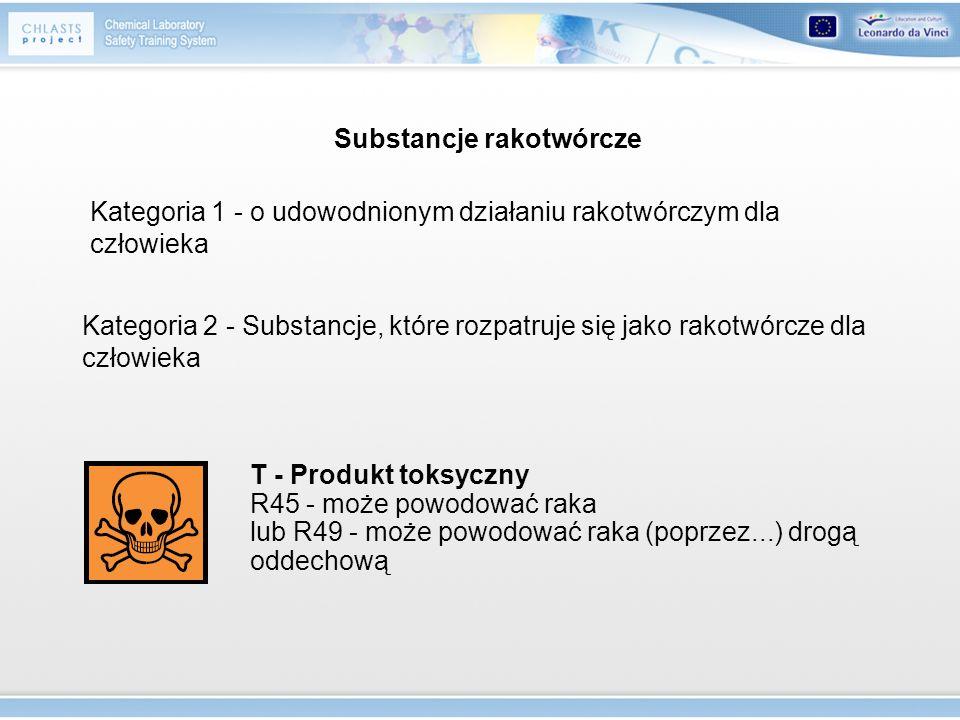 Substancje rakotwórcze Kategoria 1 - o udowodnionym działaniu rakotwórczym dla człowieka Kategoria 2 - Substancje, które rozpatruje się jako rakotwórc