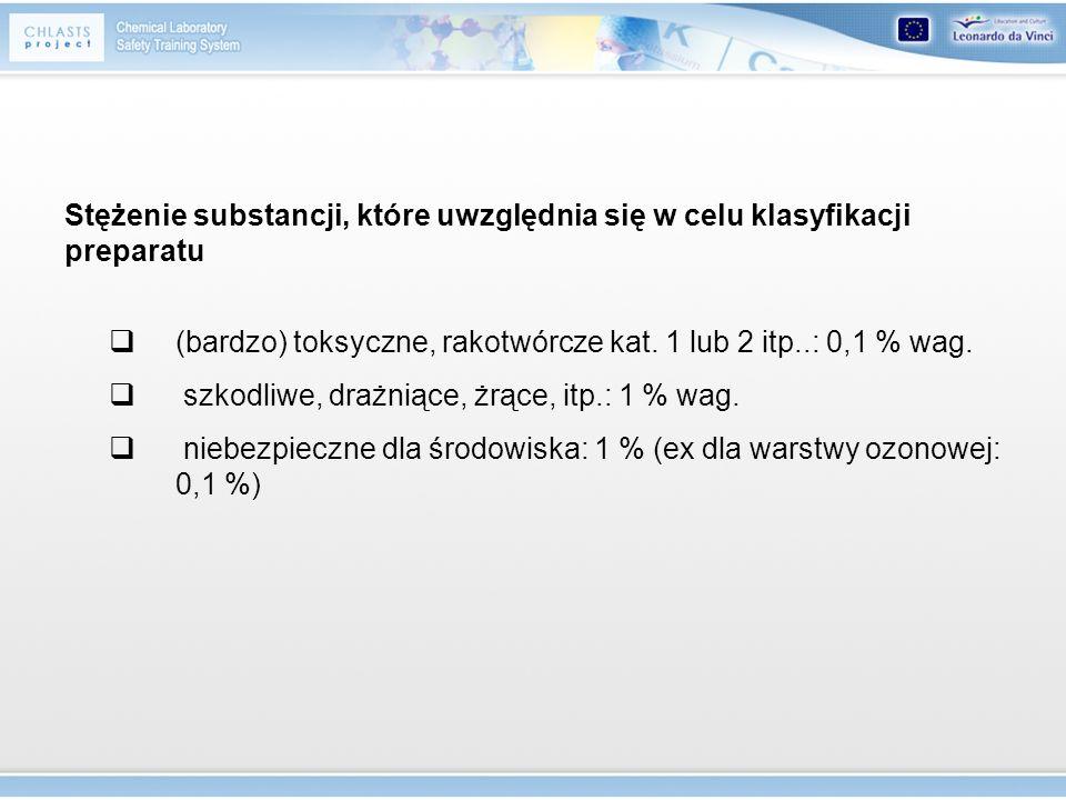 Stężenie substancji, które uwzględnia się w celu klasyfikacji preparatu (bardzo) toksyczne, rakotwórcze kat. 1 lub 2 itp..: 0,1 % wag. szkodliwe, draż