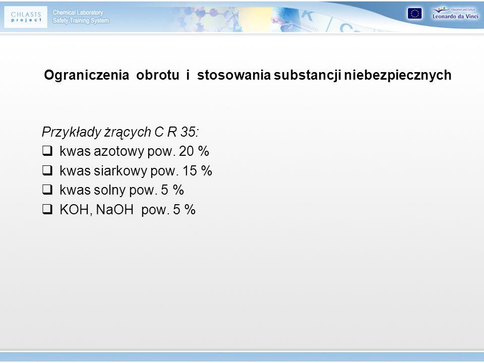 Przykłady żrących C R 35: kwas azotowy pow. 20 % kwas siarkowy pow. 15 % kwas solny pow. 5 % KOH, NaOH pow. 5 % Ograniczenia obrotu i stosowania subst