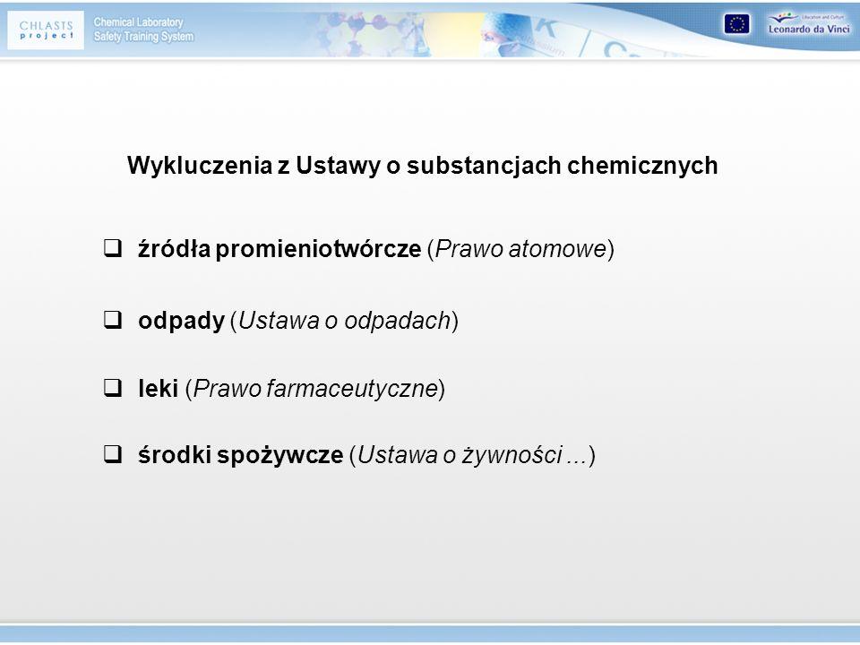 Wykluczenia z Ustawy o substancjach chemicznych źródła promieniotwórcze (Prawo atomowe) odpady (Ustawa o odpadach) leki (Prawo farmaceutyczne) środki