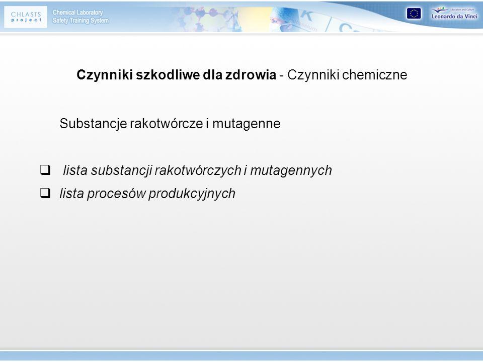 Substancje rakotwórcze i mutagenne lista substancji rakotwórczych i mutagennych lista procesów produkcyjnych Czynniki szkodliwe dla zdrowia - Czynniki
