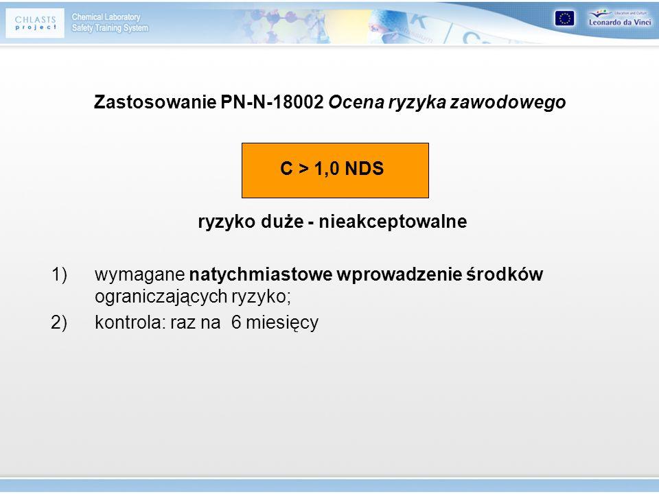 Zastosowanie PN-N-18002 Ocena ryzyka zawodowego C > 1,0 NDS ryzyko duże - nieakceptowalne 1)wymagane natychmiastowe wprowadzenie środków ograniczający