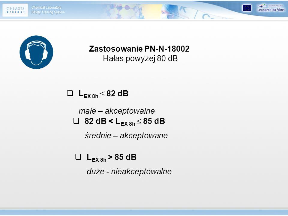 Zastosowanie PN-N-18002 Hałas powyżej 80 dB L EX 8h 82 dB małe – akceptowalne 82 dB < L EX 8h 85 dB średnie – akceptowane L EX 8h > 85 dB duże - nieak