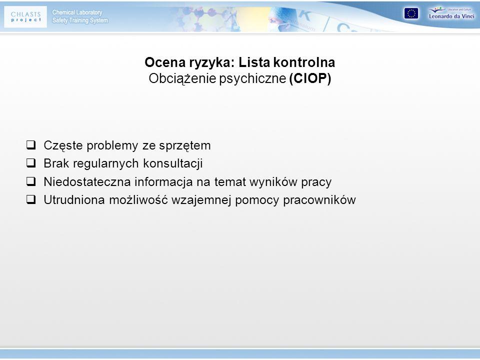 Ocena ryzyka: Lista kontrolna Obciążenie psychiczne (CIOP) Częste problemy ze sprzętem Brak regularnych konsultacji Niedostateczna informacja na temat
