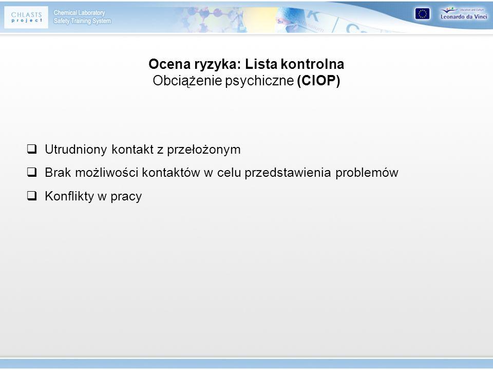 Ocena ryzyka: Lista kontrolna Obciążenie psychiczne (CIOP) Utrudniony kontakt z przełożonym Brak możliwości kontaktów w celu przedstawienia problemów