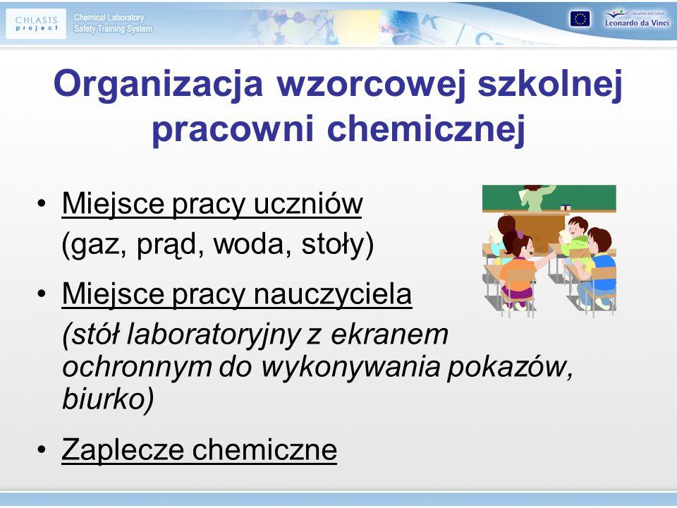 Organizacja wzorcowej szkolnej pracowni chemicznej Miejsce pracy uczniów (gaz, prąd, woda, stoły) Miejsce pracy nauczyciela (stół laboratoryjny z ekra