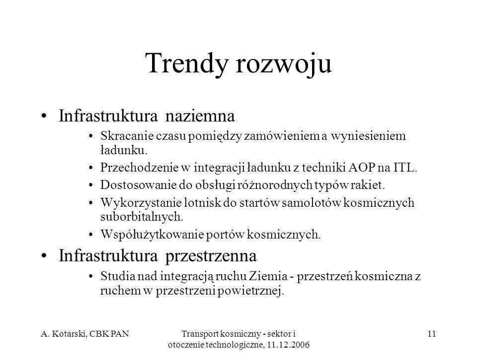 A. Kotarski, CBK PANTransport kosmiczny - sektor i otoczenie technologiczne, 11.12.2006 11 Trendy rozwoju Infrastruktura naziemna Skracanie czasu pomi