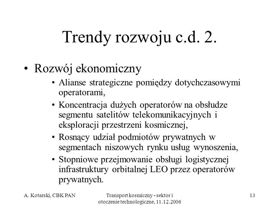 A. Kotarski, CBK PANTransport kosmiczny - sektor i otoczenie technologiczne, 11.12.2006 13 Trendy rozwoju c.d. 2. Rozwój ekonomiczny Alianse strategic