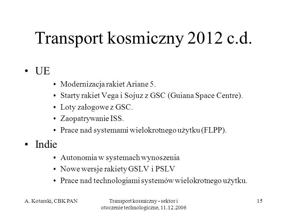 A. Kotarski, CBK PANTransport kosmiczny - sektor i otoczenie technologiczne, 11.12.2006 15 Transport kosmiczny 2012 c.d. UE Modernizacja rakiet Ariane