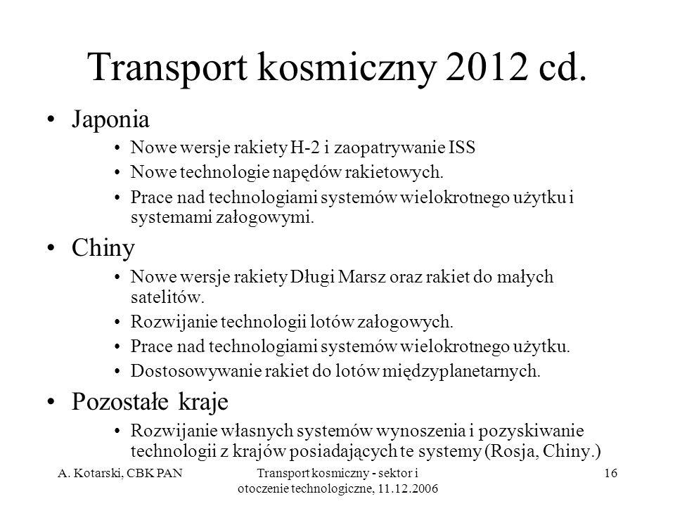A. Kotarski, CBK PANTransport kosmiczny - sektor i otoczenie technologiczne, 11.12.2006 16 Transport kosmiczny 2012 cd. Japonia Nowe wersje rakiety H-
