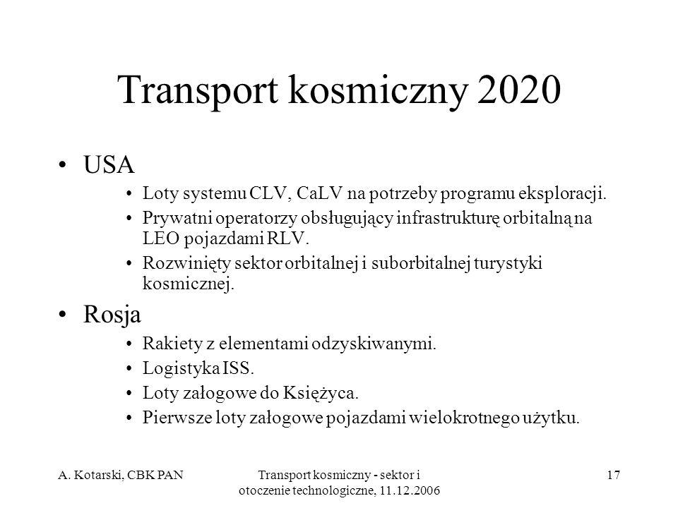 A. Kotarski, CBK PANTransport kosmiczny - sektor i otoczenie technologiczne, 11.12.2006 17 Transport kosmiczny 2020 USA Loty systemu CLV, CaLV na potr