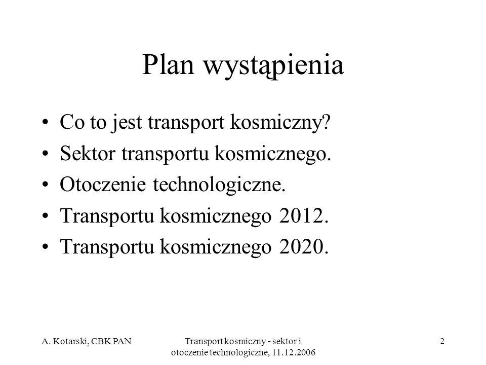 A. Kotarski, CBK PANTransport kosmiczny - sektor i otoczenie technologiczne, 11.12.2006 2 Plan wystąpienia Co to jest transport kosmiczny? Sektor tran