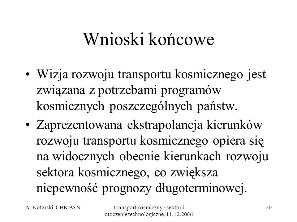 A. Kotarski, CBK PANTransport kosmiczny - sektor i otoczenie technologiczne, 11.12.2006 20 Wnioski końcowe Wizja rozwoju transportu kosmicznego jest z