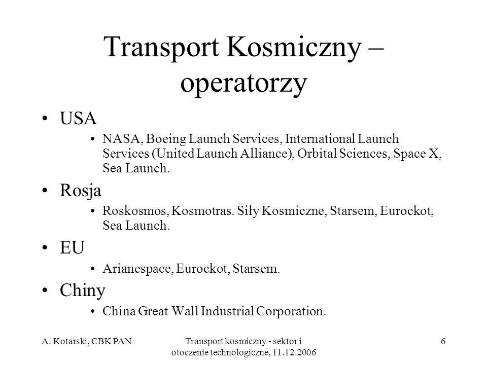 A. Kotarski, CBK PANTransport kosmiczny - sektor i otoczenie technologiczne, 11.12.2006 6 Transport Kosmiczny – operatorzy USA NASA, Boeing Launch Ser