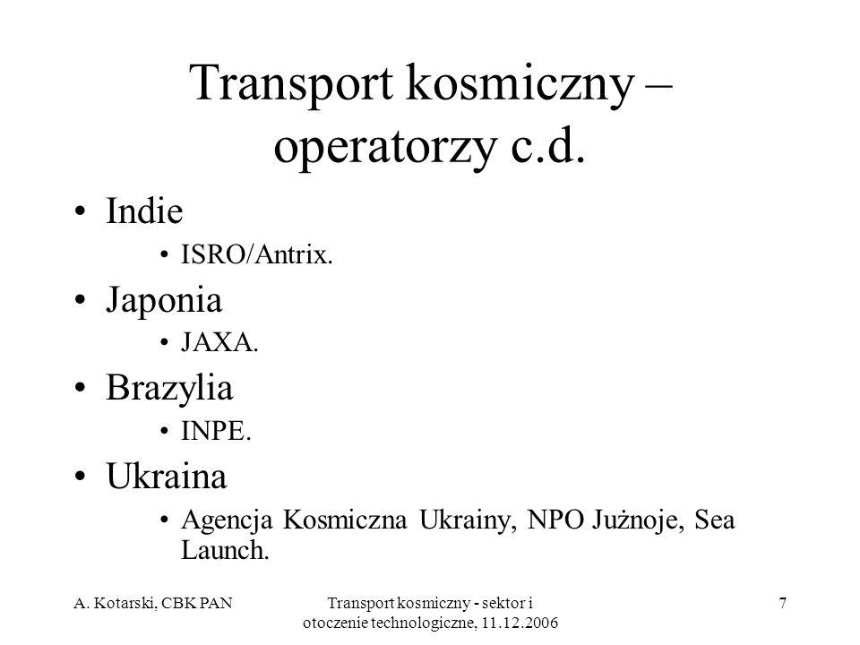 A. Kotarski, CBK PANTransport kosmiczny - sektor i otoczenie technologiczne, 11.12.2006 7 Transport kosmiczny – operatorzy c.d. Indie ISRO/Antrix. Jap