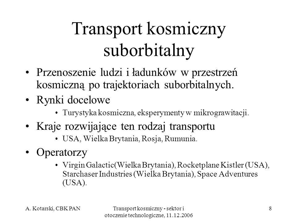 A. Kotarski, CBK PANTransport kosmiczny - sektor i otoczenie technologiczne, 11.12.2006 8 Transport kosmiczny suborbitalny Przenoszenie ludzi i ładunk