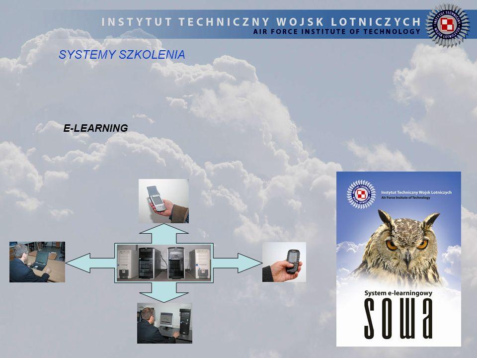 E-LEARNING SYSTEMY SZKOLENIA