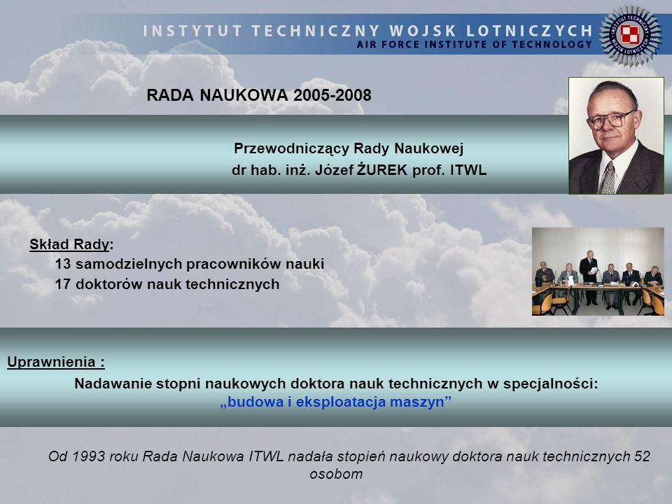 RADA NAUKOWA 2005-2008 Przewodniczący Rady Naukowej dr hab. inż. Józef ŻUREK prof. ITWL Skład Rady: 13 samodzielnych pracowników nauki 17 doktorów nau