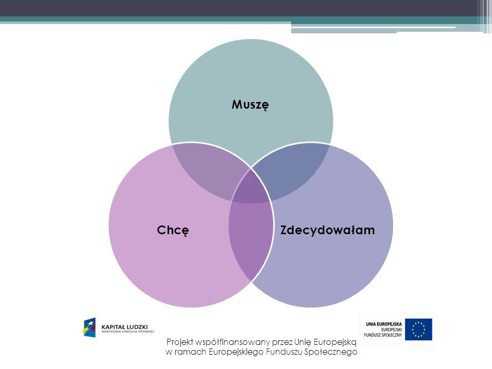Muszę ZdecydowałamChcę Projekt współfinansowany przez Unię Europejską w ramach Europejskiego Funduszu Społecznego