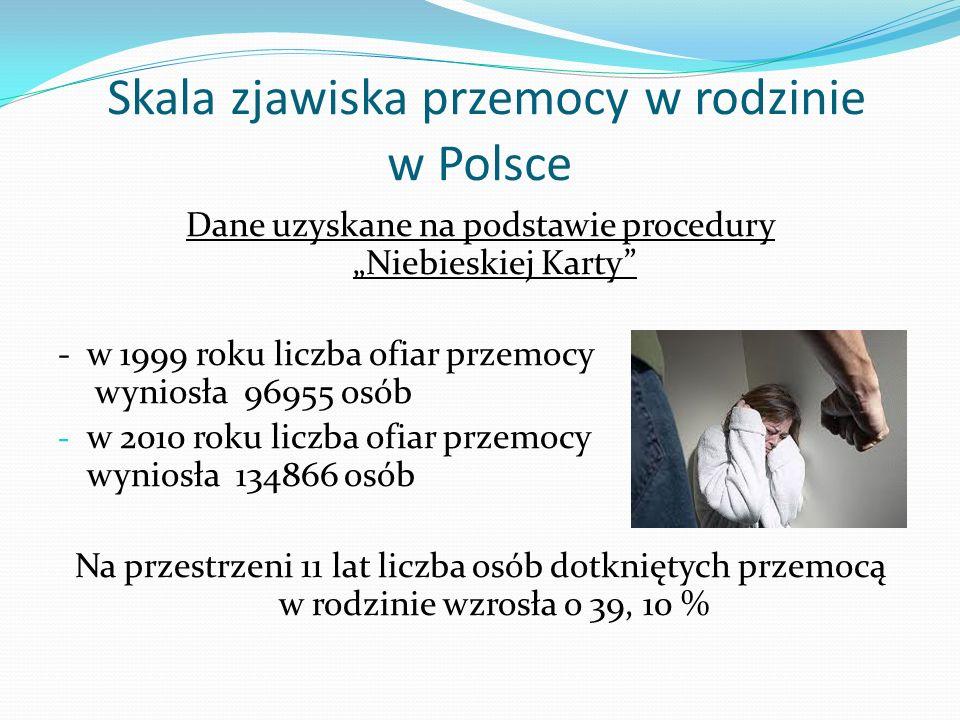 Skala zjawiska przemocy w rodzinie w Polsce Dane uzyskane na podstawie procedury Niebieskiej Karty - w 1999 roku liczba ofiar przemocy wyniosła 96955